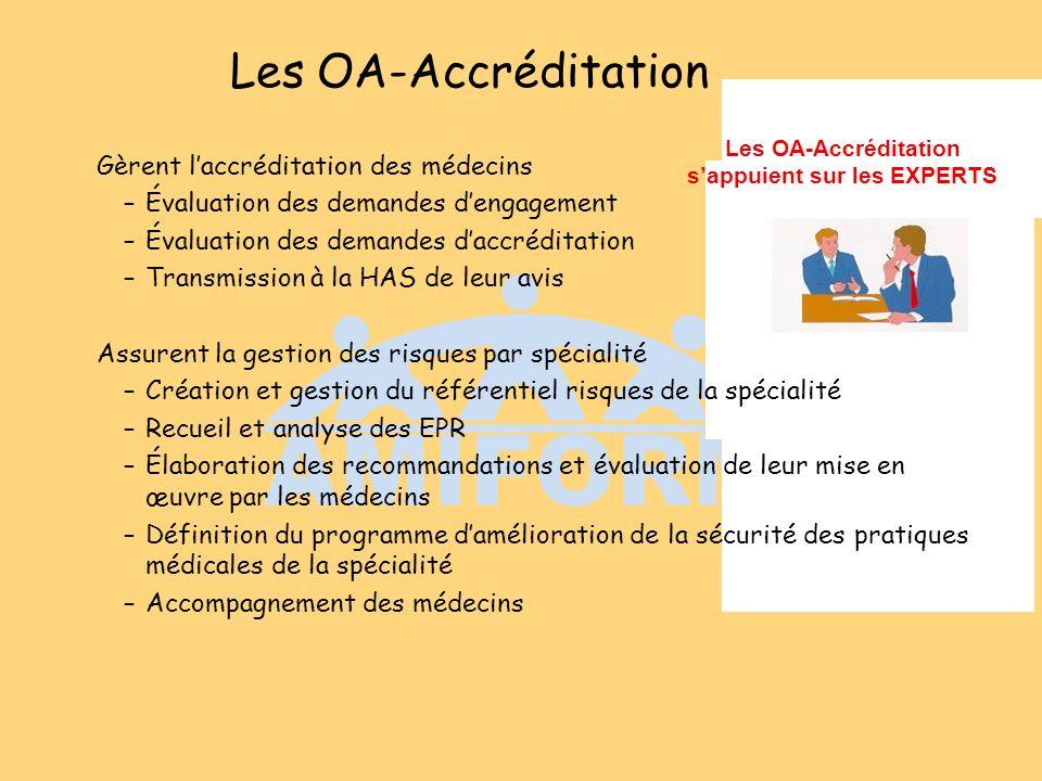 Les OA-Accréditation Gèrent laccréditation des médecins –Évaluation des demandes dengagement –Évaluation des demandes daccréditation –Transmission à l