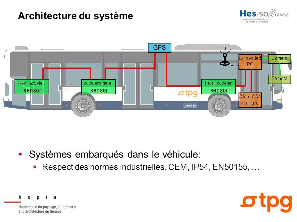 Architecture du système Systèmes embarqués dans le véhicule: Respect des normes industrielles, CEM, IP54, EN50155, …