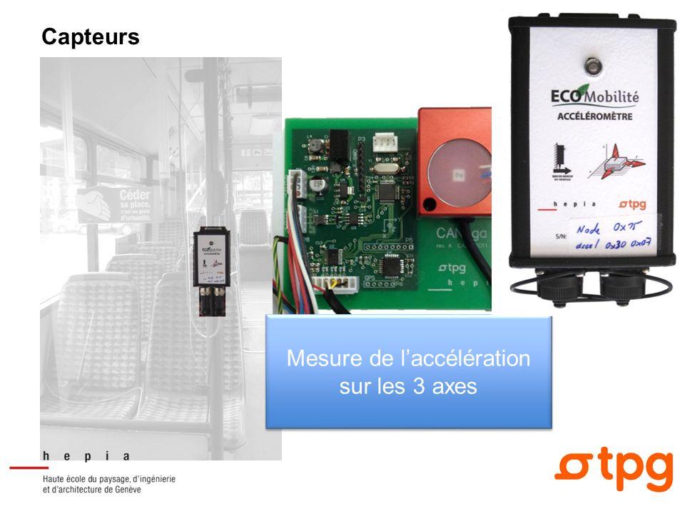 Capteurs Mesure de laccélération sur les 3 axes
