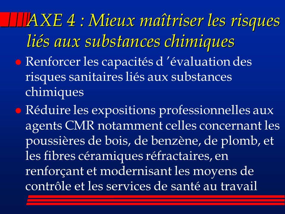 AXE 4 : Mieux maîtriser les risques liés aux substances chimiques l Renforcer les capacités d évaluation des risques sanitaires liés aux substances ch