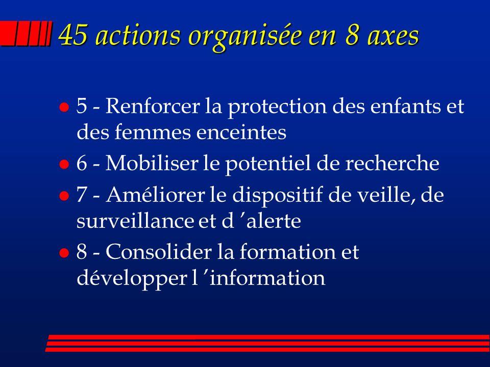45 actions organisée en 8 axes l 5 - Renforcer la protection des enfants et des femmes enceintes l 6 - Mobiliser le potentiel de recherche l 7 - Améliorer le dispositif de veille, de surveillance et d alerte l 8 - Consolider la formation et développer l information