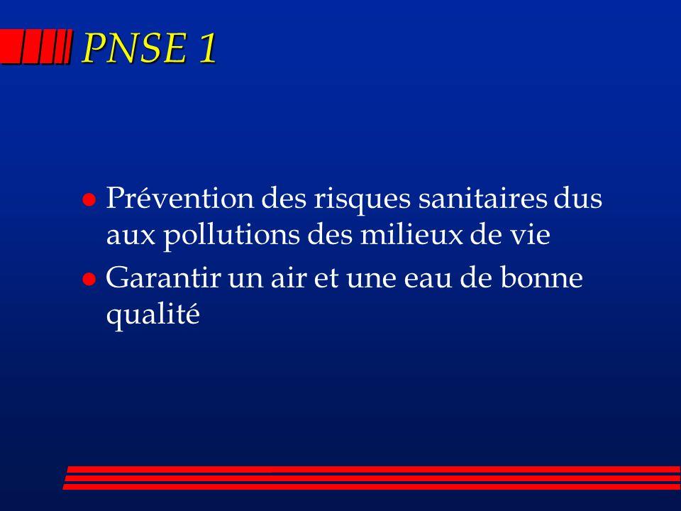 PNSE 1 l Prévention des risques sanitaires dus aux pollutions des milieux de vie l Garantir un air et une eau de bonne qualité