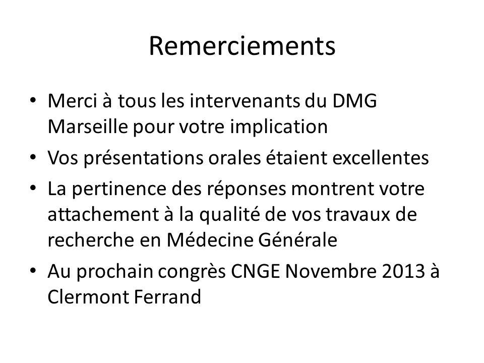 Remerciements Merci à tous les intervenants du DMG Marseille pour votre implication Vos présentations orales étaient excellentes La pertinence des rép