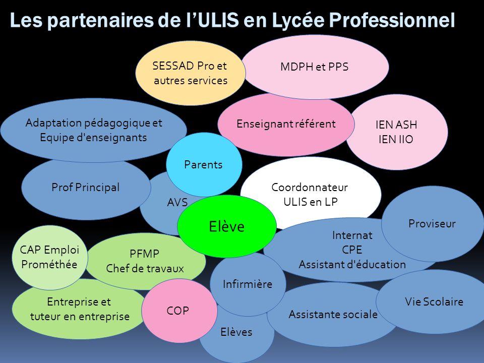 Les partenaires de lULIS en Lycée Professionnel Entreprise et tuteur en entreprise PFMP Chef de travaux Elèves AVS Coordonnateur ULIS en LP CAP Emploi