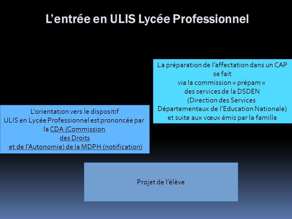L'orientation vers le dispositif ULIS en Lycée Professionnel est prononcée par la CDA (Commission des Droits et de lAutonomie) de la MDPH (notificatio