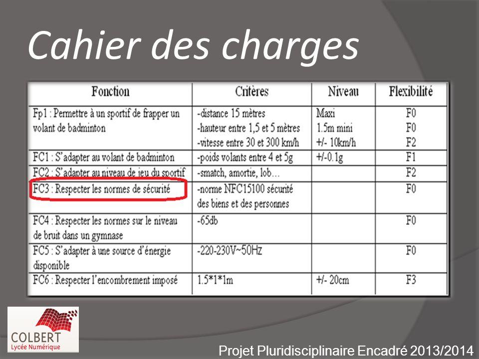 Sommaire I.Les dangers potentiels du dispositif II.