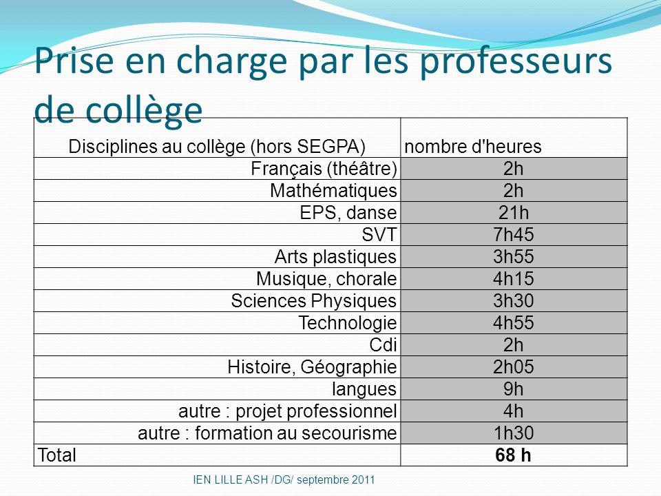 Prise en charge par les professeurs de collège IEN LILLE ASH /DG/ septembre 2011 Disciplines au collège (hors SEGPA)nombre d'heures Français (théâtre)