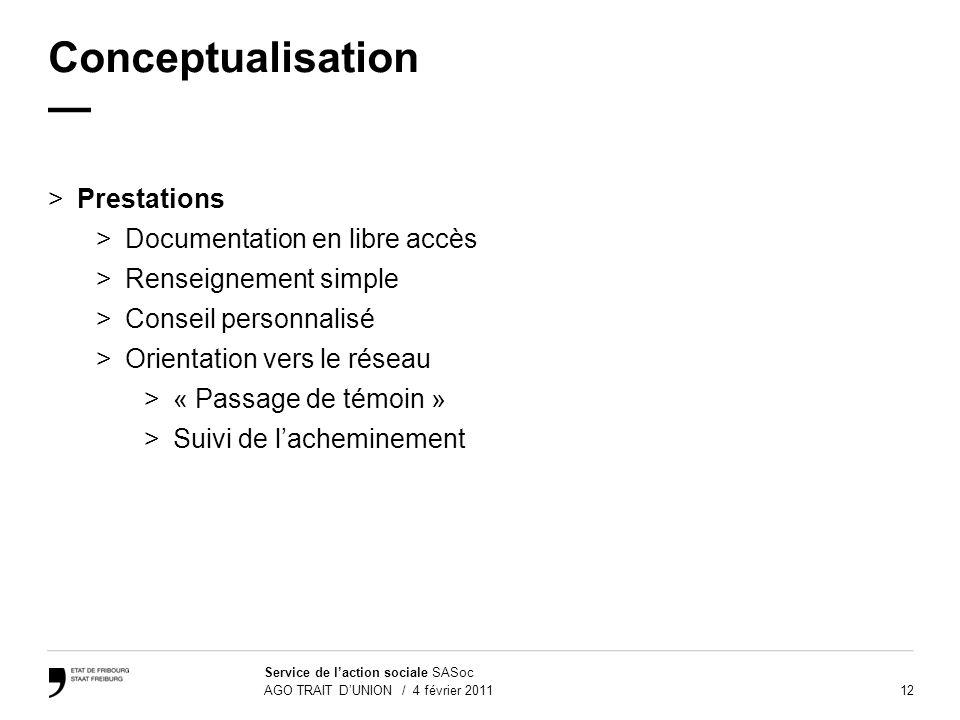 12 Service de laction sociale SASoc AGO TRAIT DUNION / 4 février 2011 Conceptualisation >Prestations >Documentation en libre accès >Renseignement simp