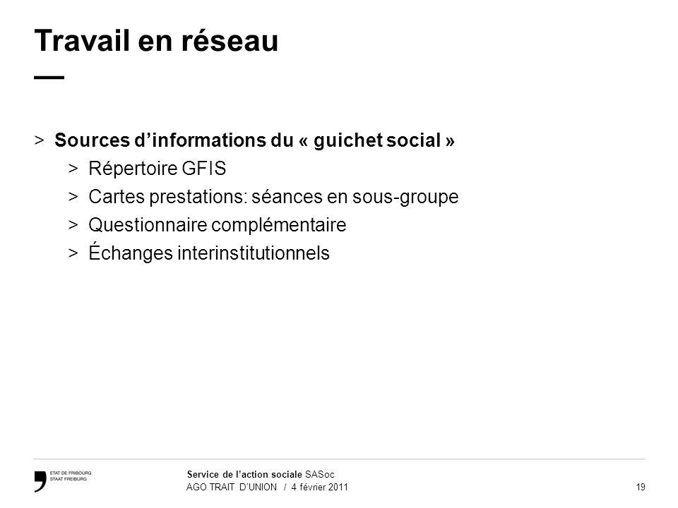 19 Service de laction sociale SASoc AGO TRAIT DUNION / 4 février 2011 Travail en réseau >Sources dinformations du « guichet social » >Répertoire GFIS