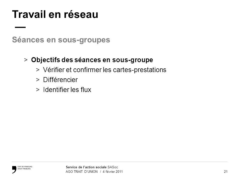 21 Service de laction sociale SASoc AGO TRAIT DUNION / 4 février 2011 Travail en réseau Séances en sous-groupes >Objectifs des séances en sous-groupe