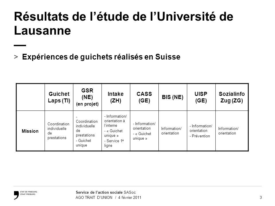 3 Service de laction sociale SASoc AGO TRAIT DUNION / 4 février 2011 Résultats de létude de lUniversité de Lausanne Guichet Laps (TI) GSR (NE) (en pro