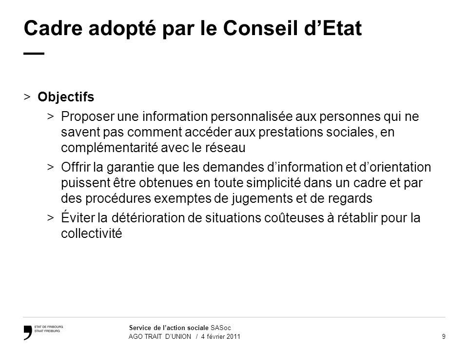 9 Service de laction sociale SASoc AGO TRAIT DUNION / 4 février 2011 Cadre adopté par le Conseil dEtat >Objectifs >Proposer une information personnali