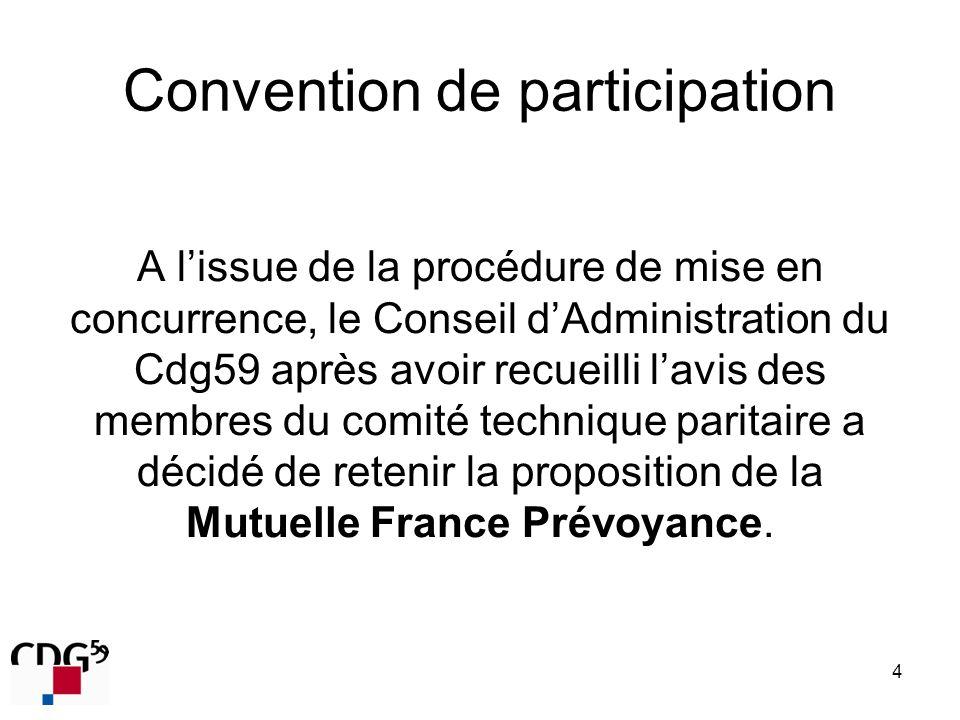 4 Convention de participation A lissue de la procédure de mise en concurrence, le Conseil dAdministration du Cdg59 après avoir recueilli lavis des mem