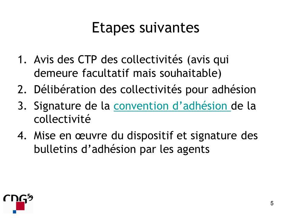 1.Avis des CTP des collectivités (avis qui demeure facultatif mais souhaitable) 2.Délibération des collectivités pour adhésion 3.Signature de la conve