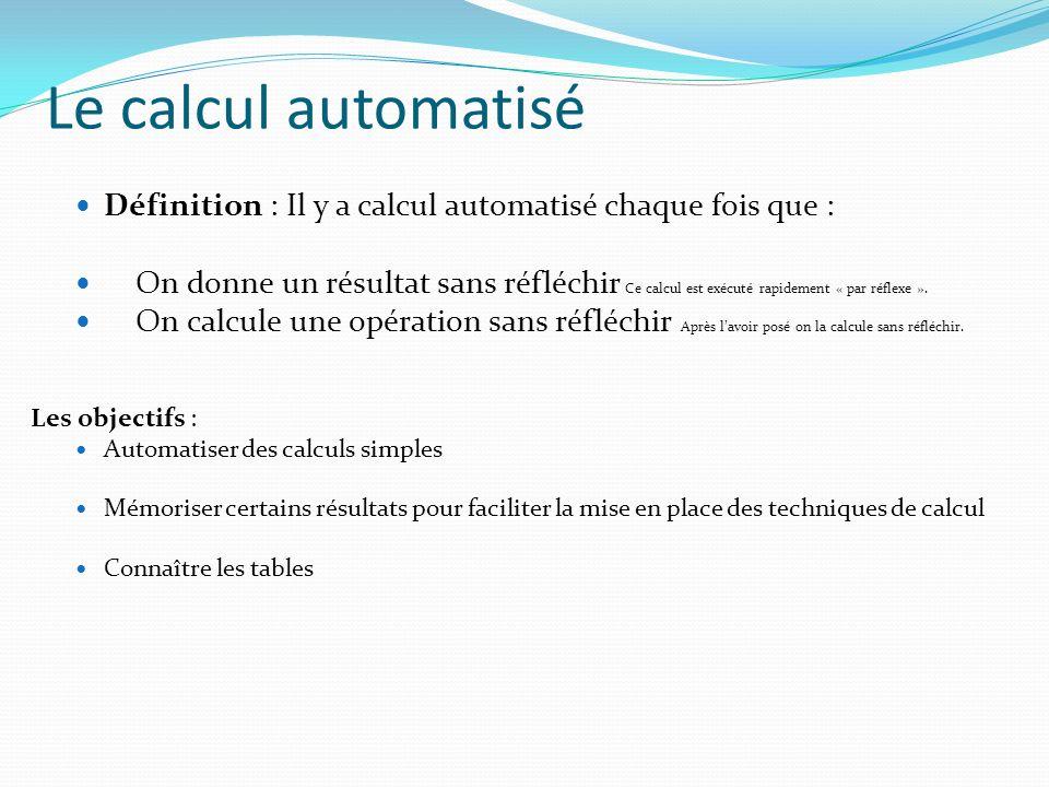 Le calcul automatisé Définition : Il y a calcul automatisé chaque fois que : On donne un résultat sans réfléchir Ce calcul est exécuté rapidement « pa