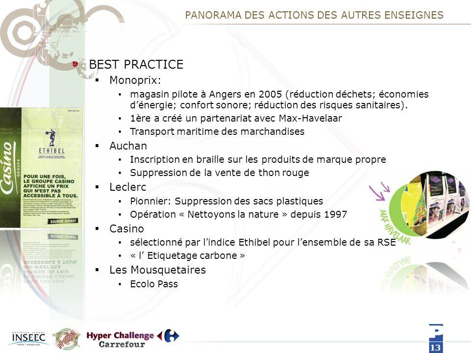 PANORAMA DES ACTIONS DES AUTRES ENSEIGNES BEST PRACTICE Monoprix: magasin pilote à Angers en 2005 (réduction déchets; économies dénergie; confort sonore; réduction des risques sanitaires).