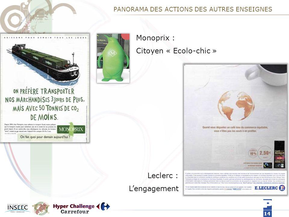 PANORAMA DES ACTIONS DES AUTRES ENSEIGNES 14 Monoprix : Citoyen « Ecolo-chic » Leclerc : Lengagement