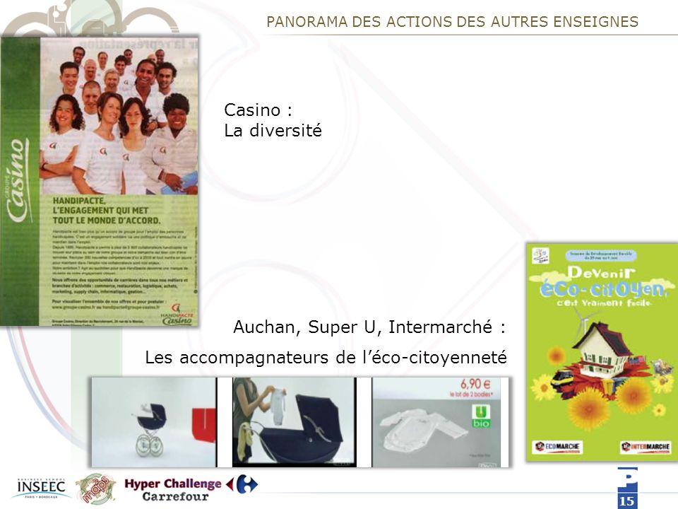 PANORAMA DES ACTIONS DES AUTRES ENSEIGNES 15 Casino : La diversité Auchan, Super U, Intermarché : Les accompagnateurs de léco-citoyenneté