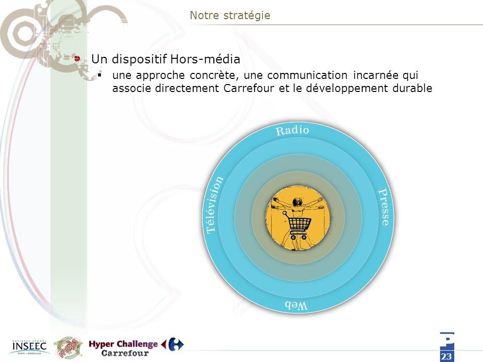 Notre stratégie Un dispositif Hors-média une approche concrète, une communication incarnée qui associe directement Carrefour et le développement durable 23