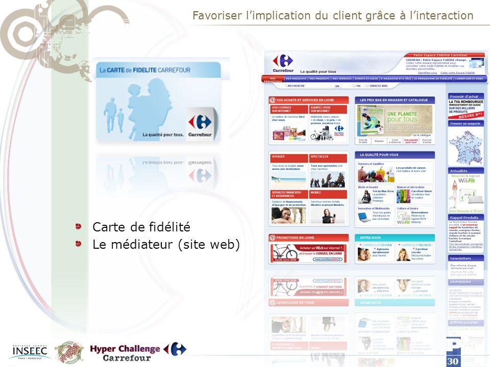 Favoriser limplication du client grâce à linteraction Carte de fidélité Le médiateur (site web) 30