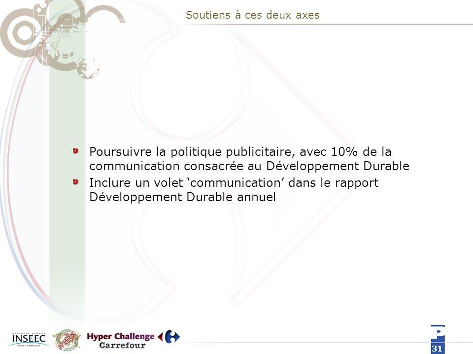 Soutiens à ces deux axes Poursuivre la politique publicitaire, avec 10% de la communication consacrée au Développement Durable Inclure un volet communication dans le rapport Développement Durable annuel 31