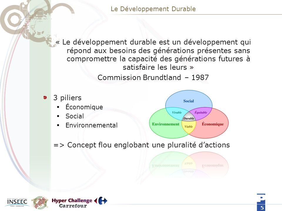 Le Développement Durable « Le développement durable est un développement qui répond aux besoins des générations présentes sans compromettre la capacité des générations futures à satisfaire les leurs » Commission Brundtland – 1987 3 piliers Économique Social Environnemental => Concept flou englobant une pluralité dactions 5