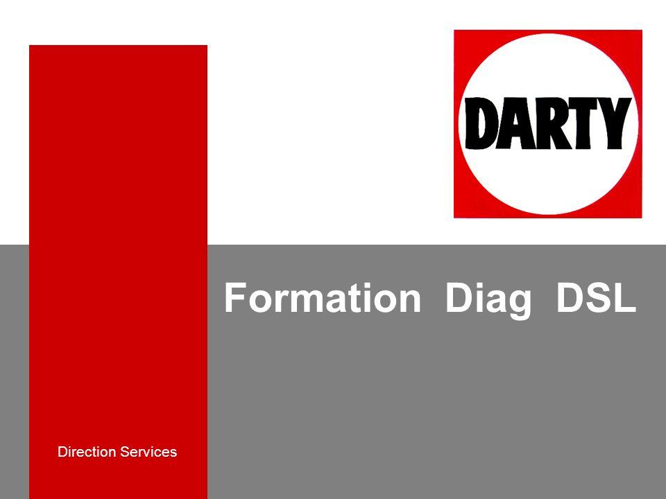 Plan du cours 1.But du cours 2.Les options du Diag DSL 3.Le Test immédiat 4.Le Diag pas de synchro 5.Le Diag pas de Connexion 6.Le Test ATRIA (non dégroupés) Formation Diag DSL
