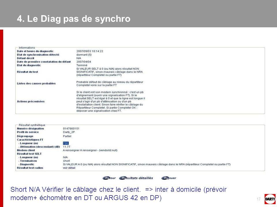 17 Short N/A Vérifier le câblage chez le client. => inter à domicile (prévoir modem+ échomètre en DT ou ARGUS 42 en DP) 4. Le Diag pas de synchro