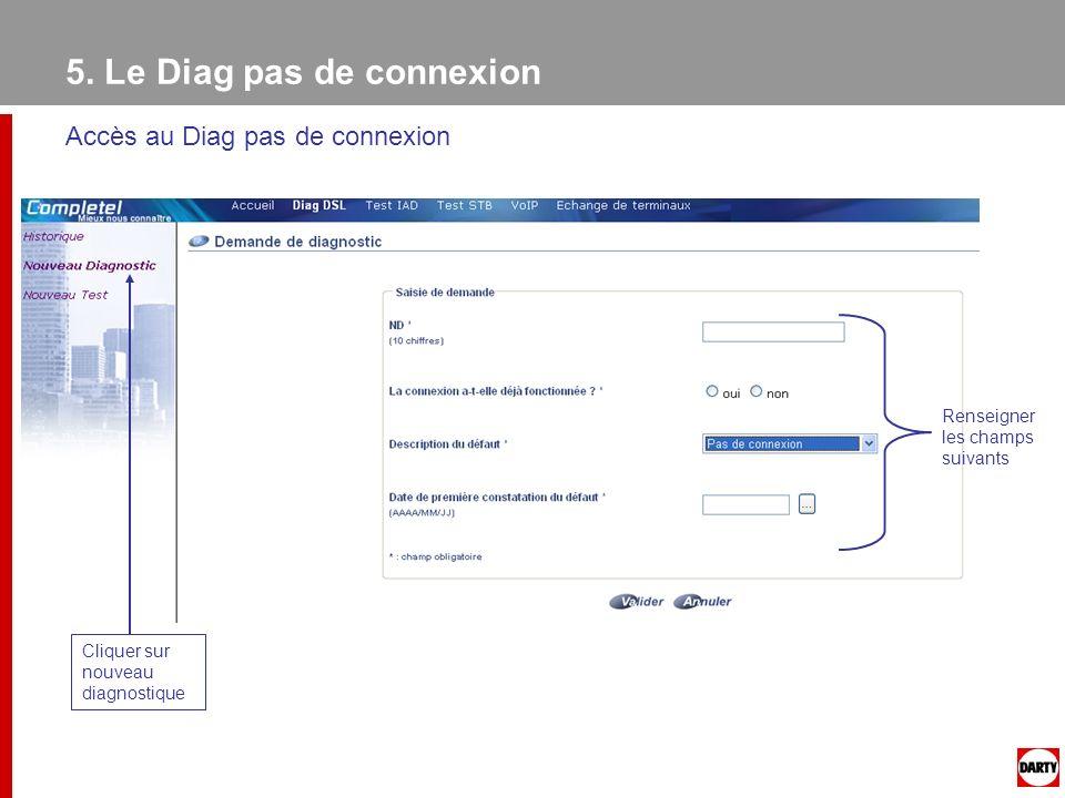 5. Le Diag pas de connexion Accès au Diag pas de connexion Cliquer sur nouveau diagnostique Renseigner les champs suivants