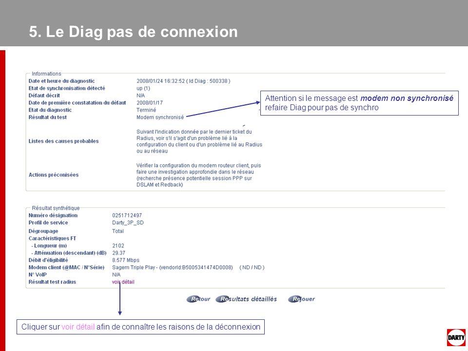 5. Le Diag pas de connexion Cliquer sur voir détail afin de connaître les raisons de la déconnexion Attention si le message est modem non synchronisé