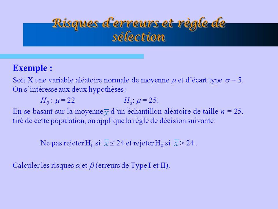 Exemple : Soit X une variable aléatoire normale de moyenne et décart type = 5.