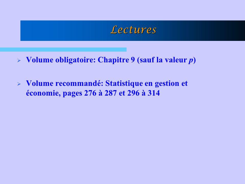 Lectures Volume obligatoire: Chapitre 9 (sauf la valeur p) Volume recommandé: Statistique en gestion et économie, pages 276 à 287 et 296 à 314