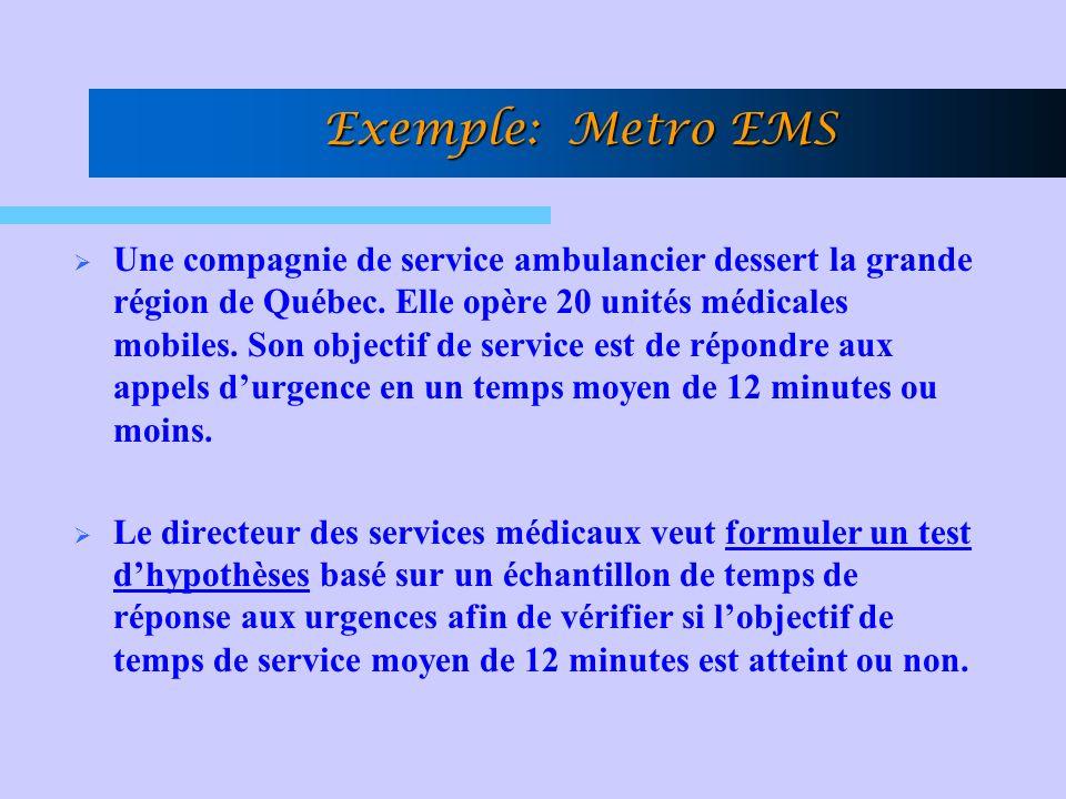 Exemple: Metro EMS Une compagnie de service ambulancier dessert la grande région de Québec.