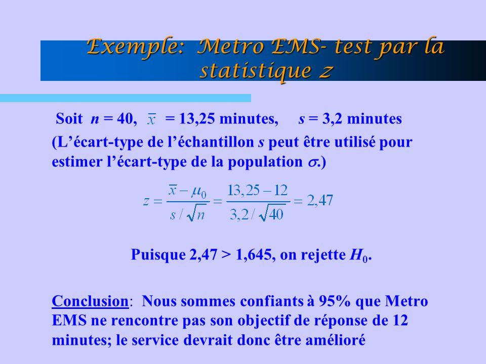 Exemple: Metro EMS- test par la statistique z Soit n = 40, = 13,25 minutes, s = 3,2 minutes (Lécart-type de léchantillon s peut être utilisé pour estimer lécart-type de la population.) Puisque 2,47 > 1,645, on rejette H 0.