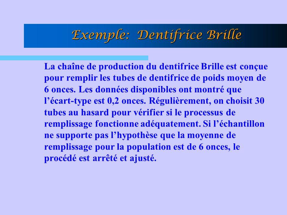 Exemple: Dentifrice Brille La chaîne de production du dentifrice Brille est conçue pour remplir les tubes de dentifrice de poids moyen de 6 onces.