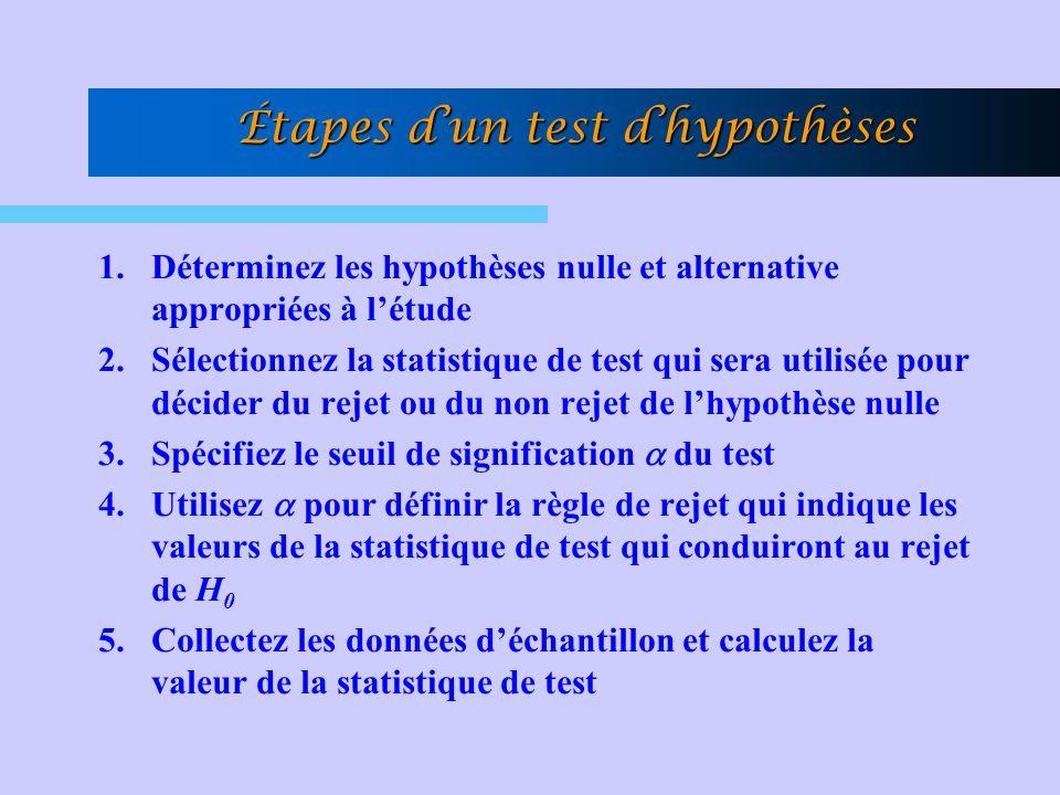 Étapes dun test dhypothèses 1.Déterminez les hypothèses nulle et alternative appropriées à létude 2.Sélectionnez la statistique de test qui sera utilisée pour décider du rejet ou du non rejet de lhypothèse nulle 3.Spécifiez le seuil de signification du test 4.Utilisez pour définir la règle de rejet qui indique les valeurs de la statistique de test qui conduiront au rejet de H 0 5.Collectez les données déchantillon et calculez la valeur de la statistique de test