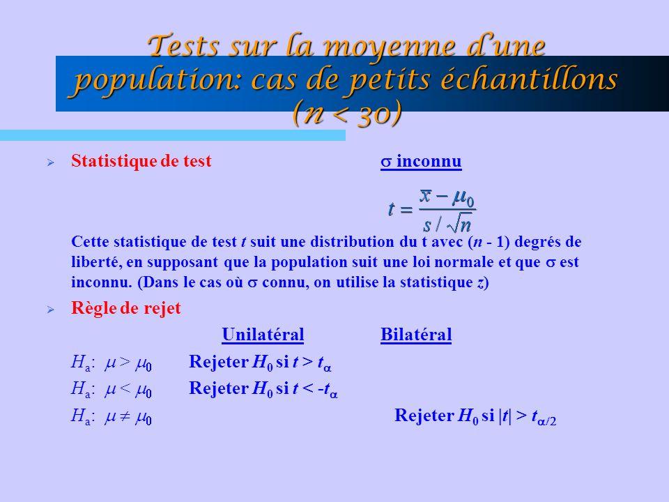 Tests sur la moyenne dune population: cas de petits échantillons (n < 30) Statistique de test inconnu Cette statistique de test t suit une distribution du t avec (n - 1) degrés de liberté, en supposant que la population suit une loi normale et que est inconnu.