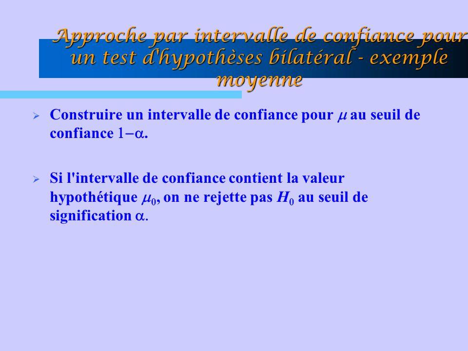 Approche par intervalle de confiance pour un test d hypothèses bilatéral - exemple moyenne Construire un intervalle de confiance pour au seuil de confiance.