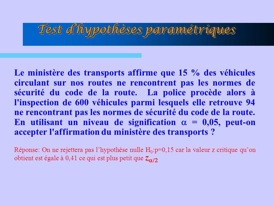 Le ministère des transports affirme que 15 % des véhicules circulant sur nos routes ne rencontrent pas les normes de sécurité du code de la route.