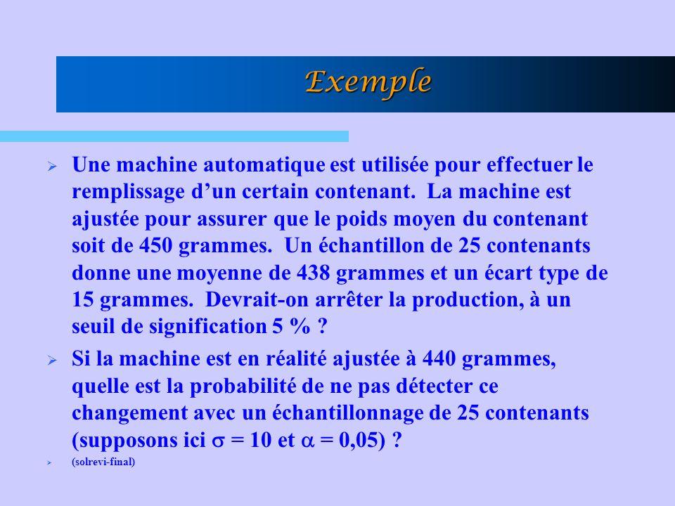 Exemple Une machine automatique est utilisée pour effectuer le remplissage dun certain contenant.