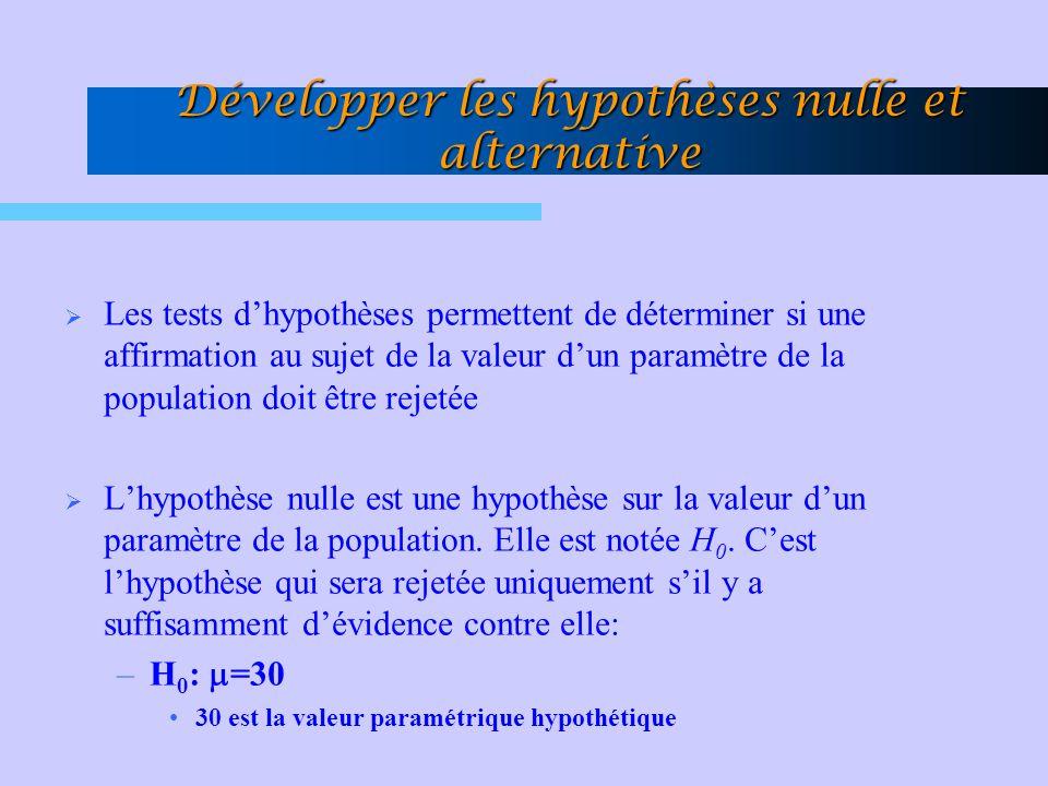 Développer les hypothèses nulle et alternative Les tests dhypothèses permettent de déterminer si une affirmation au sujet de la valeur dun paramètre de la population doit être rejetée Lhypothèse nulle est une hypothèse sur la valeur dun paramètre de la population.