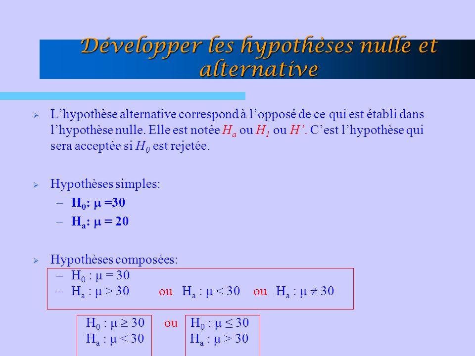 Développer les hypothèses nulle et alternative Lhypothèse alternative correspond à lopposé de ce qui est établi dans lhypothèse nulle.