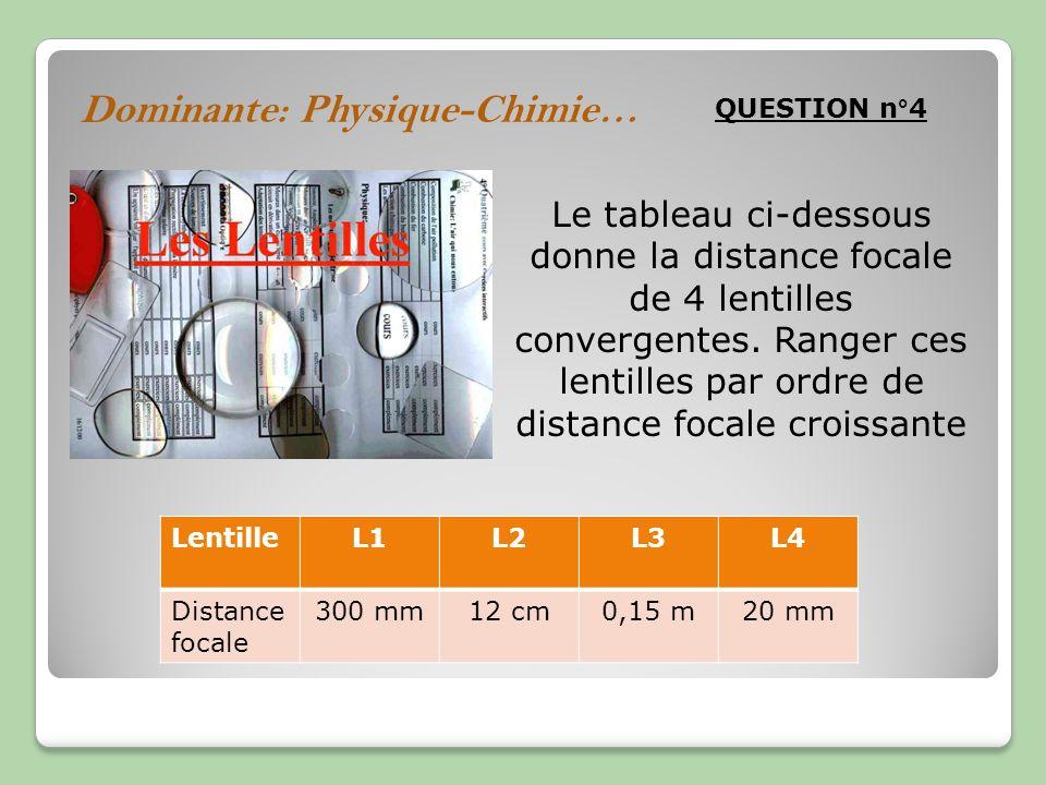Dominante: Physique-Chimie… QUESTION n°4 Le tableau ci-dessous donne la distance focale de 4 lentilles convergentes. Ranger ces lentilles par ordre de