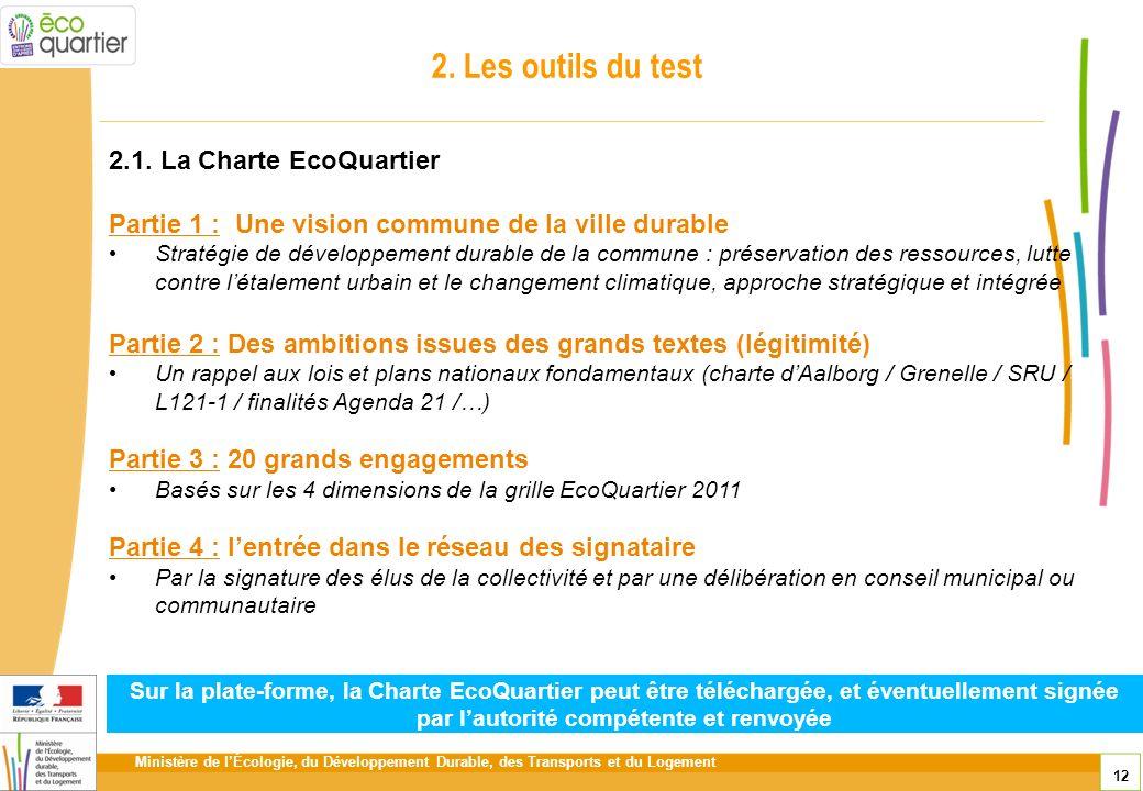 Ministère de lÉcologie, du Développement Durable, des Transports et du Logement 12 2. Les outils du test 2.1. La Charte EcoQuartier Partie 1 : Une vis