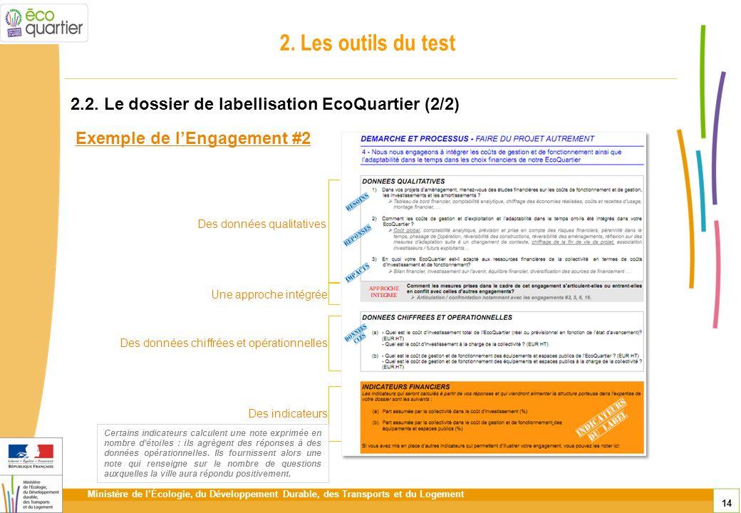 Ministère de lÉcologie, du Développement Durable, des Transports et du Logement 14 2. Les outils du test 2.2. Le dossier de labellisation EcoQuartier