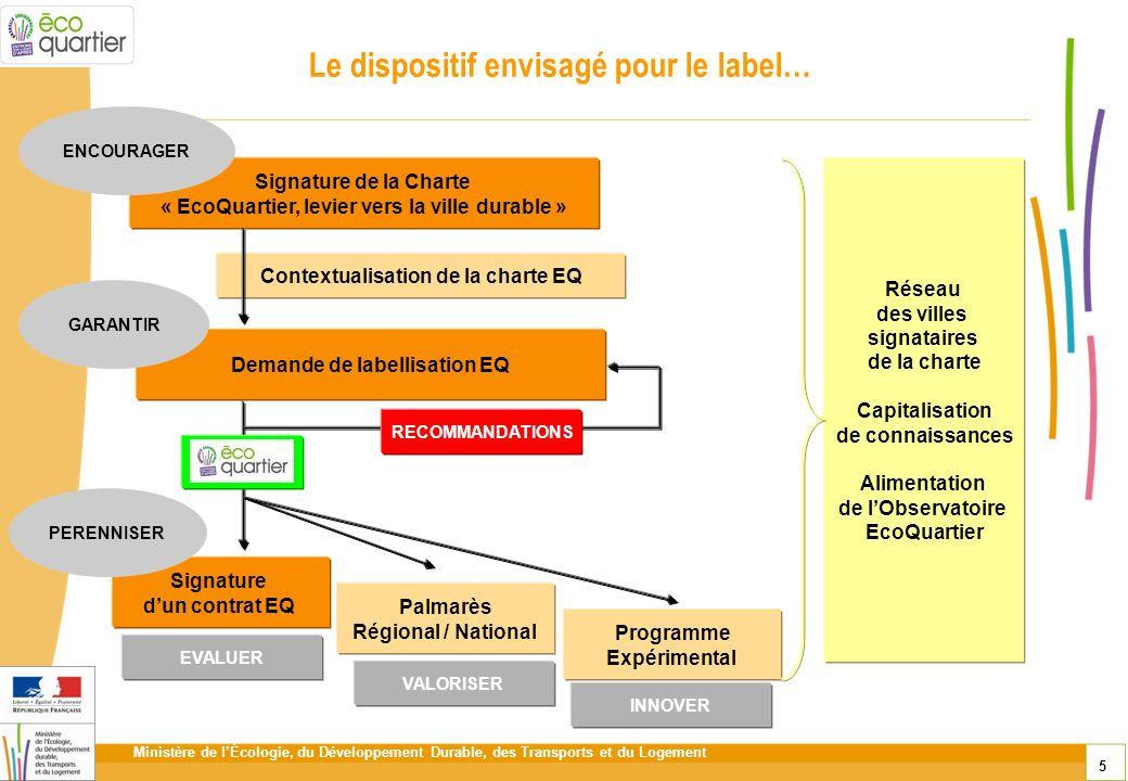 Ministère de lÉcologie, du Développement Durable, des Transports et du Logement 5 Signature de la Charte « EcoQuartier, levier vers la ville durable »