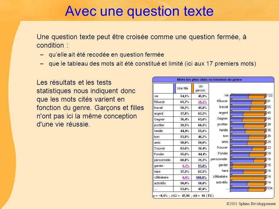 ©2001 Sphinx Développement Avec une question texte Une question texte peut être croisée comme une question fermée, à condition : –quelle ait été recod
