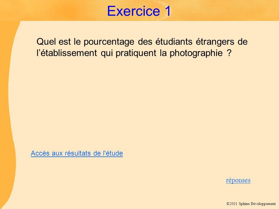 ©2001 Sphinx Développement Exercice 1 Quel est le pourcentage des étudiants étrangers de létablissement qui pratiquent la photographie ? réponses Accè