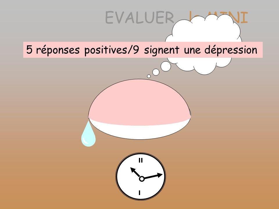 le MINIEVALUER 5 réponses positives/9 signent une dépression
