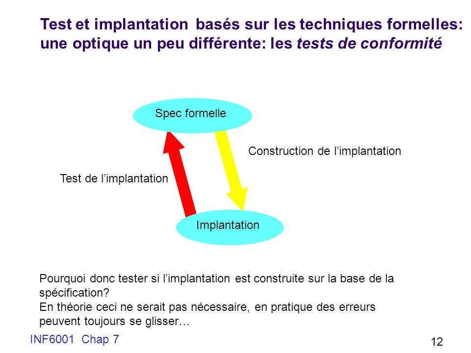 INF6001 Chap 7 12 implementation Implantation Spec formelle Test et implantation basés sur les techniques formelles: une optique un peu différente: les tests de conformité Construction de limplantation Test de limplantation Pourquoi donc tester si limplantation est construite sur la base de la spécification.